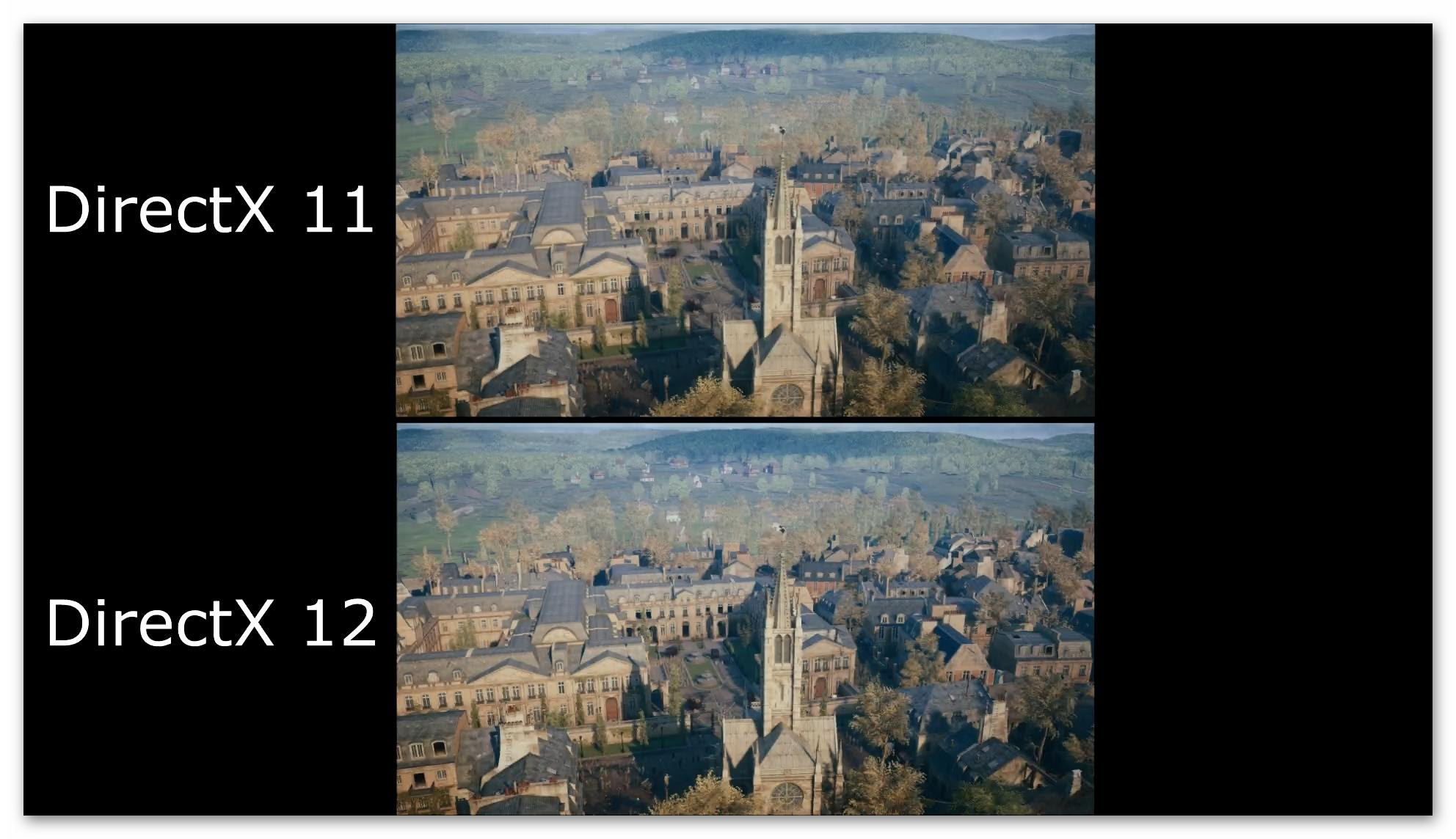Картинка Сравнение DirectX 11 и 12