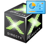 DirectX Control Panel